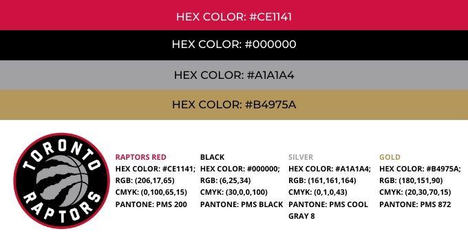 Toronto Raptors Color Codes